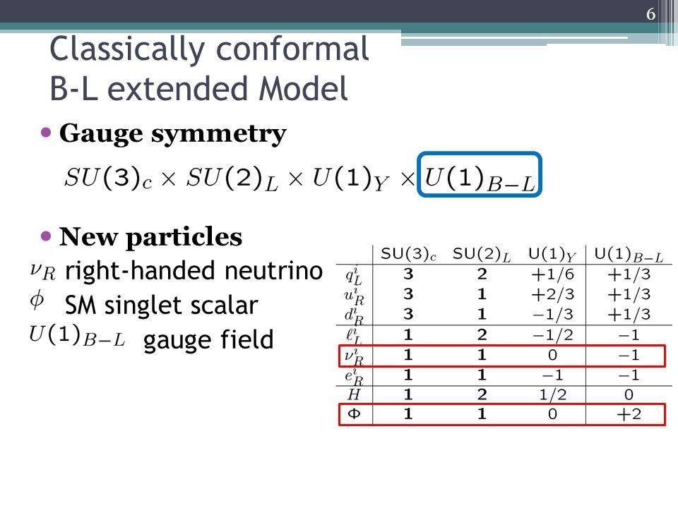 Lagrangian We assume classically conformal invariance Yukawa sector Dirac YukawaMajorana Yukawa See-Saw mechanism associates with B-L symmetry breaking.