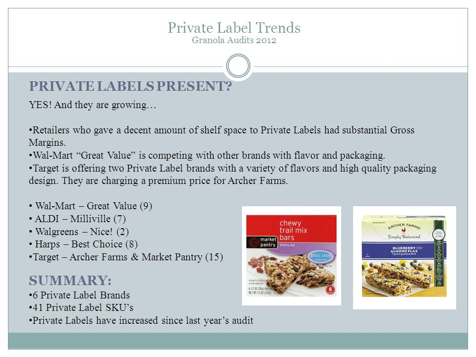 Private Label Trends Granola Audits 2012 YES.