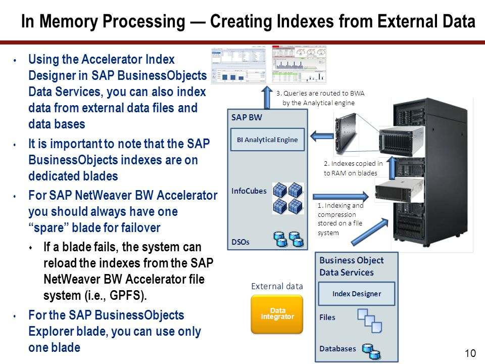 10 In Memory Processing — Creating Indexes from External Data Using the Accelerator Index Designer in SAP BusinessObjects Data Services, you can also index data from external data files and data bases It is important to note that the SAP BusinessObjects indexes are on dedicated blades For SAP NetWeaver BW Accelerator you should always have one spare blade for failover  If a blade fails, the system can reload the indexes from the SAP NetWeaver BW Accelerator file system (i.e., GPFS).