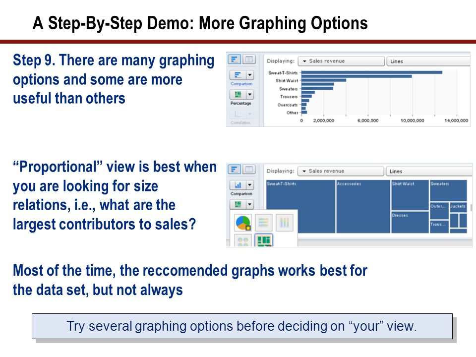 A Step-By-Step Demo: More Graphing Options Step 9.