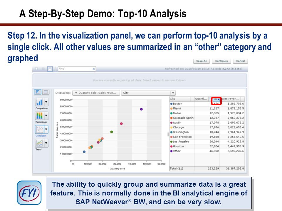 A Step-By-Step Demo: Top-10 Analysis Step 12.