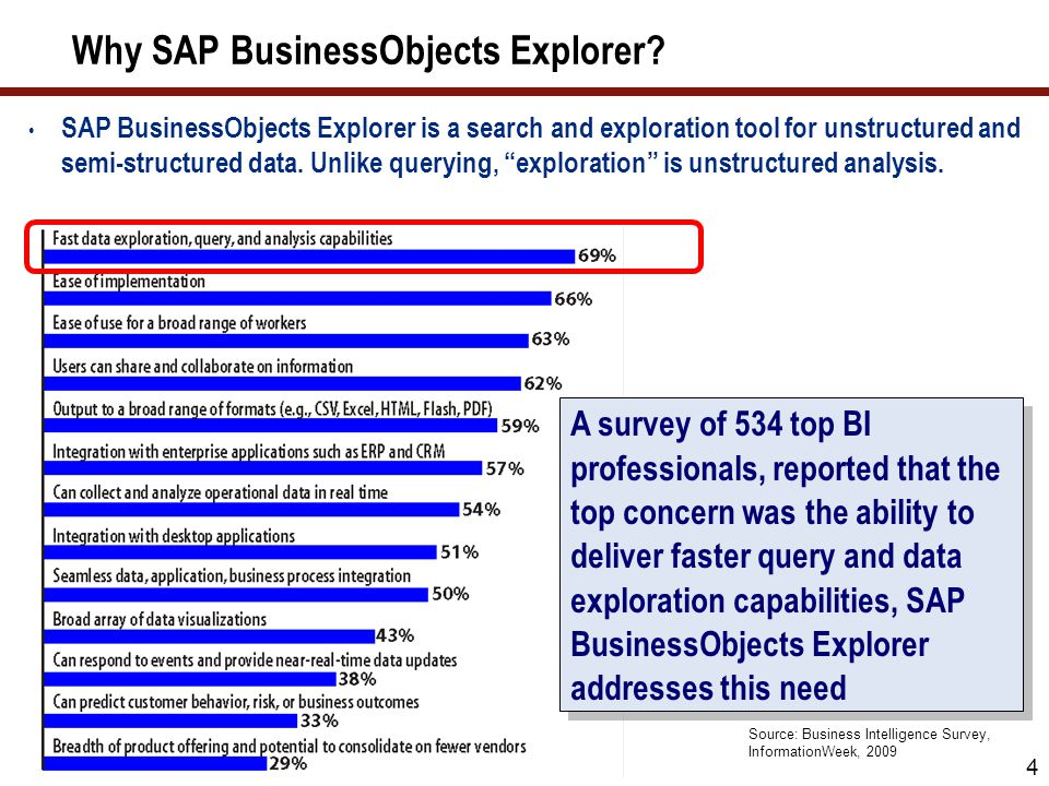 5 Why In-Memory Processing for SAP BusinessObjects Explorer.