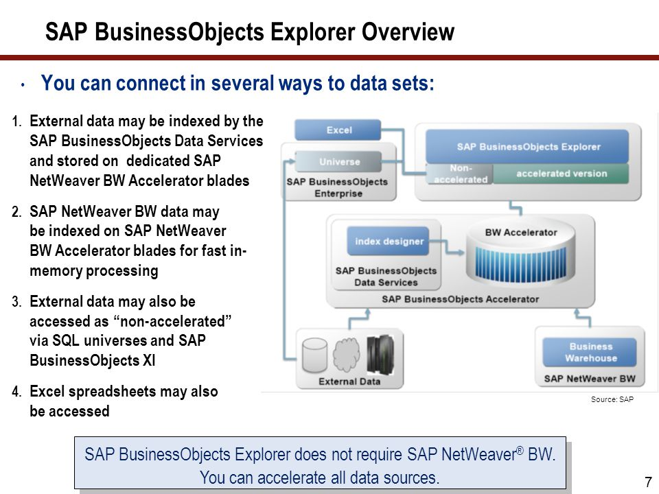 SAP BusinessObjects Explorer Overview You can connect in several ways to data sets: 7 Source: SAP SAP BusinessObjects Explorer does not require SAP NetWeaver ® BW.
