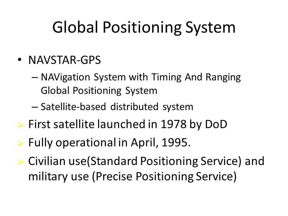 Basic function of GPS 1.Exact location (longitude, latitude,height) Accuracy ~15m 2.