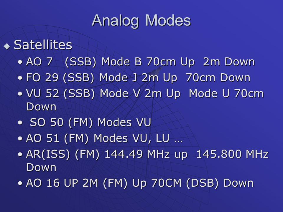Analog Modes  Satellites AO 7 (SSB) Mode B 70cm Up 2m DownAO 7 (SSB) Mode B 70cm Up 2m Down FO 29 (SSB) Mode J 2m Up 70cm DownFO 29 (SSB) Mode J 2m U