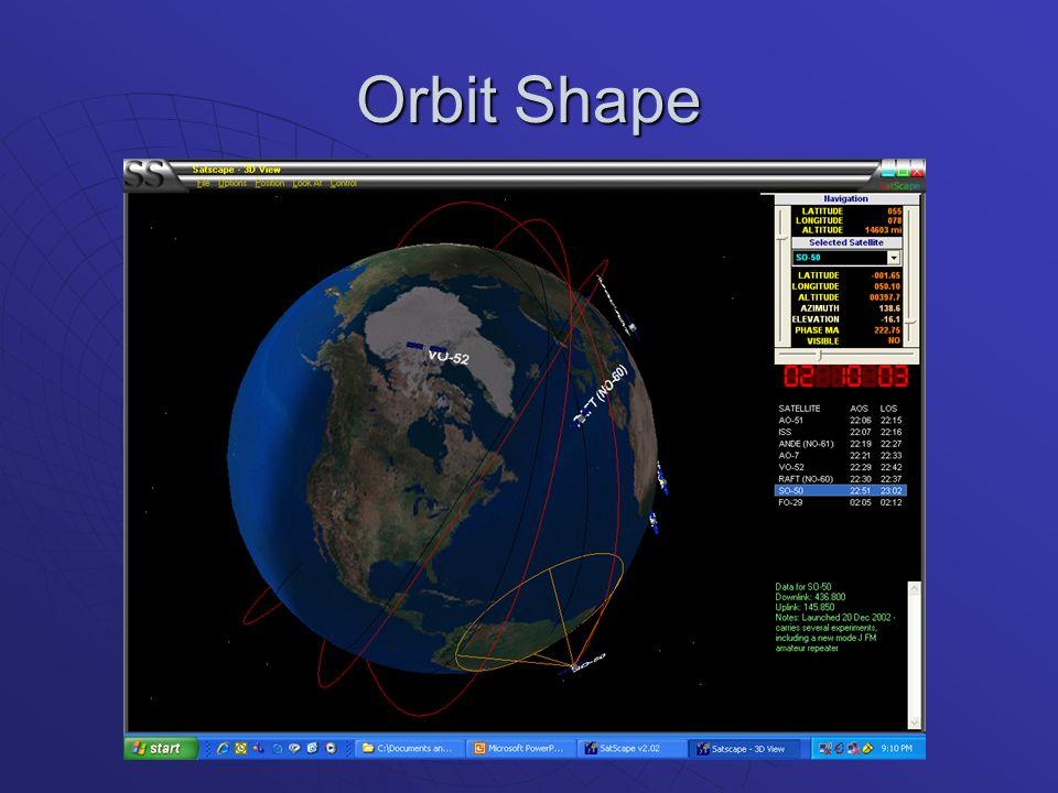 Orbit Shape