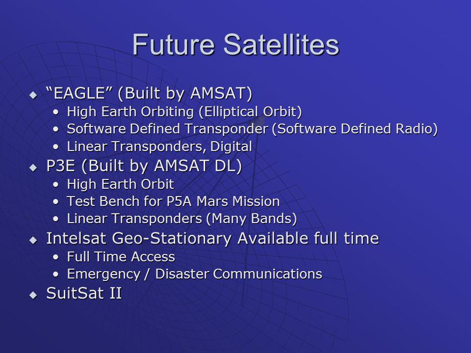 """Future Satellites  """"EAGLE"""" (Built by AMSAT) High Earth Orbiting (Elliptical Orbit)High Earth Orbiting (Elliptical Orbit) Software Defined Transponder"""