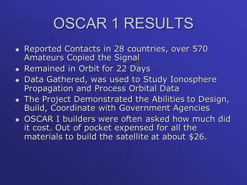 OSCAR 1 MODEL