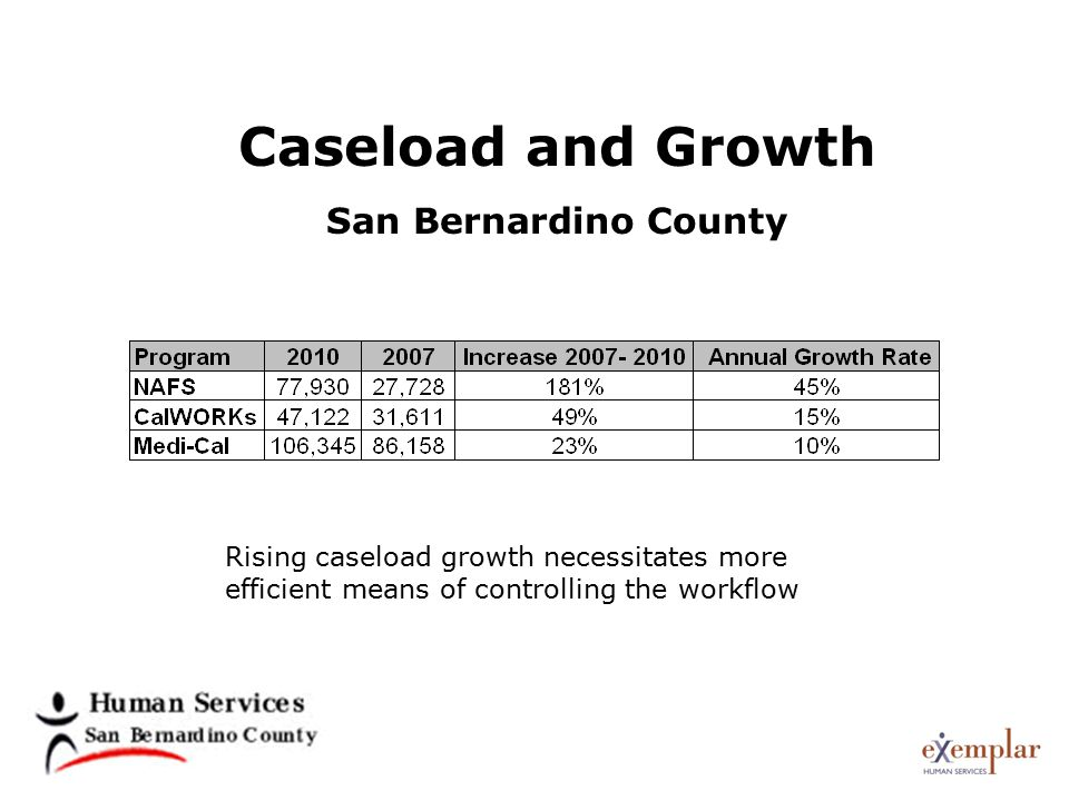 Caseload and Growth San Bernardino County Rising caseload growth necessitates more efficient means of controlling the workflow