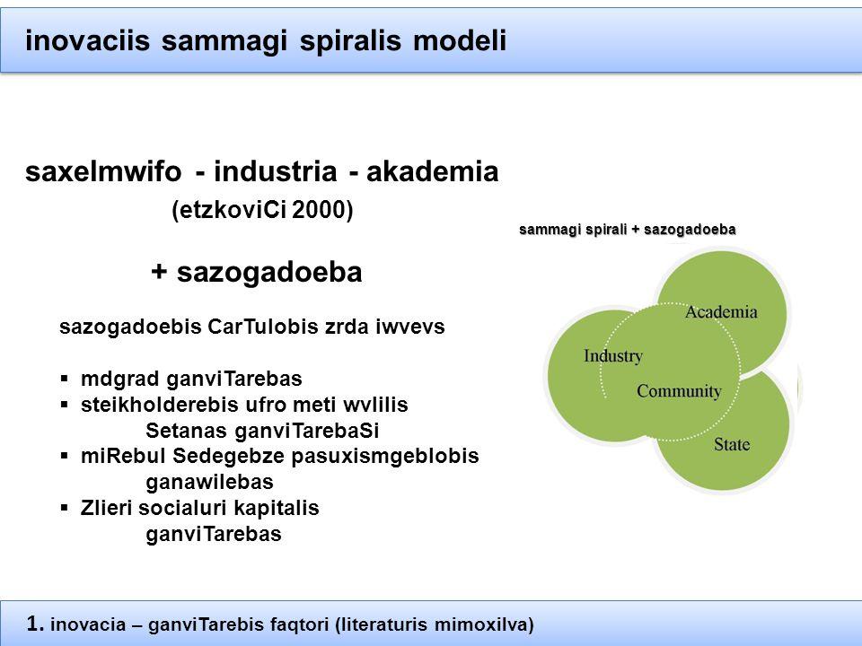 veb-portali - biznesis xelSewyoba da sargebeli 2(4).