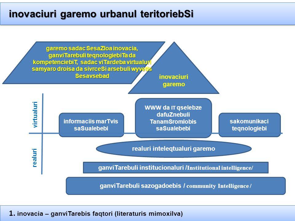 inovaciuri qalaqebi / Intelligent Cities/ 1.