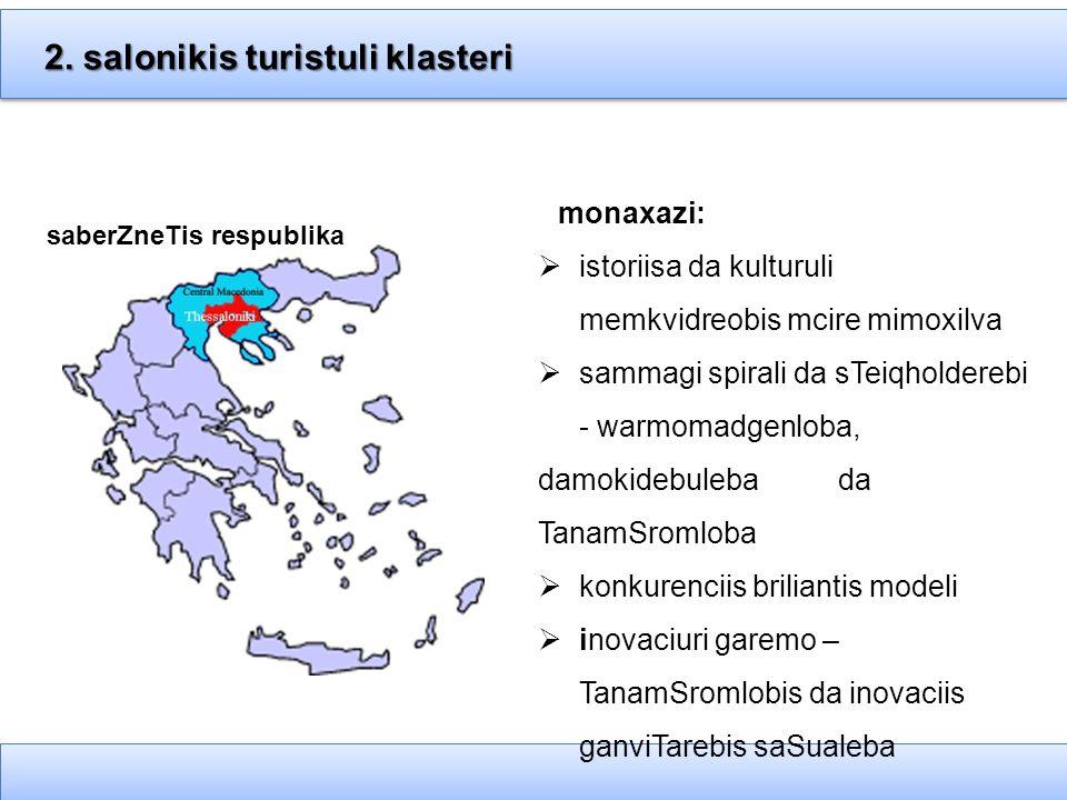 2. salonikis turistuli klasteri – svot midgoma – xelisuflebisgan marTuli servisebi