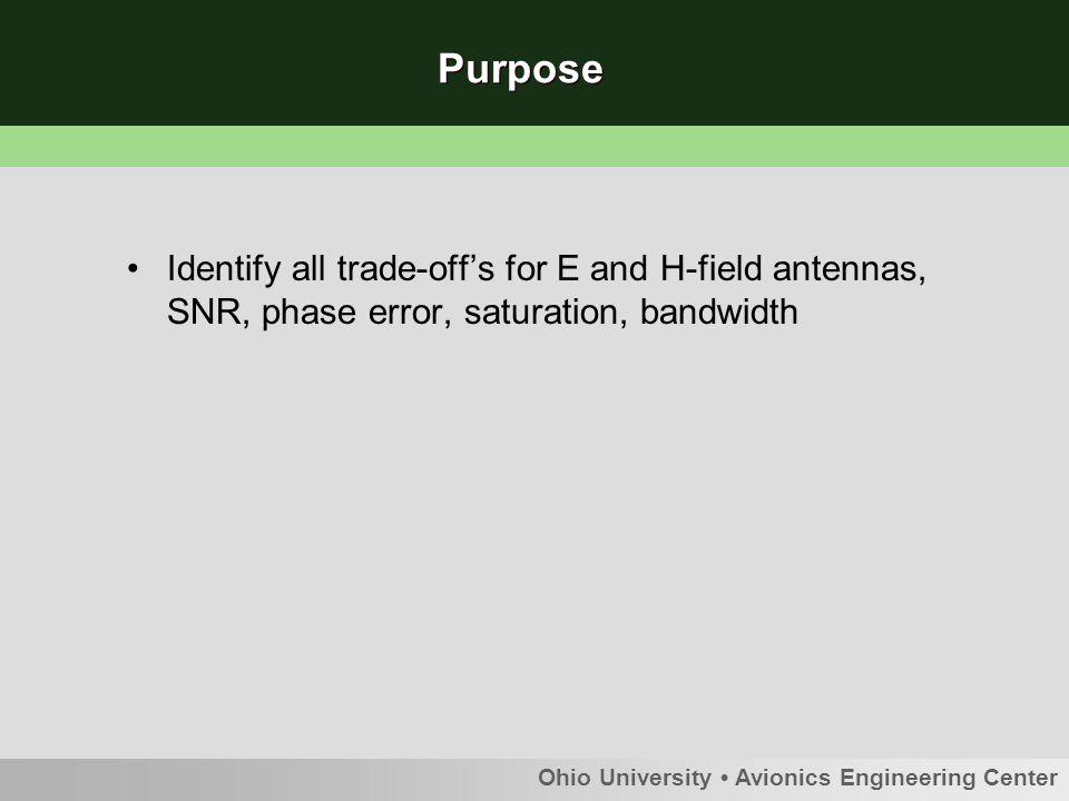 Ohio University Avionics Engineering Center Acknowledgements Mitch Narins (FAA) Wouter Pelgrum (Reelektronika) Bryan Branham (Ohio University) Jay Clark (Ohio University)