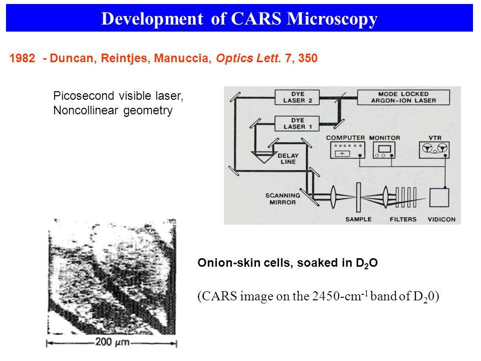 1982 - Duncan, Reintjes, Manuccia, Optics Lett. 7, 350 Picosecond visible laser, Noncollinear geometry Development of CARS Microscopy (CARS image on t
