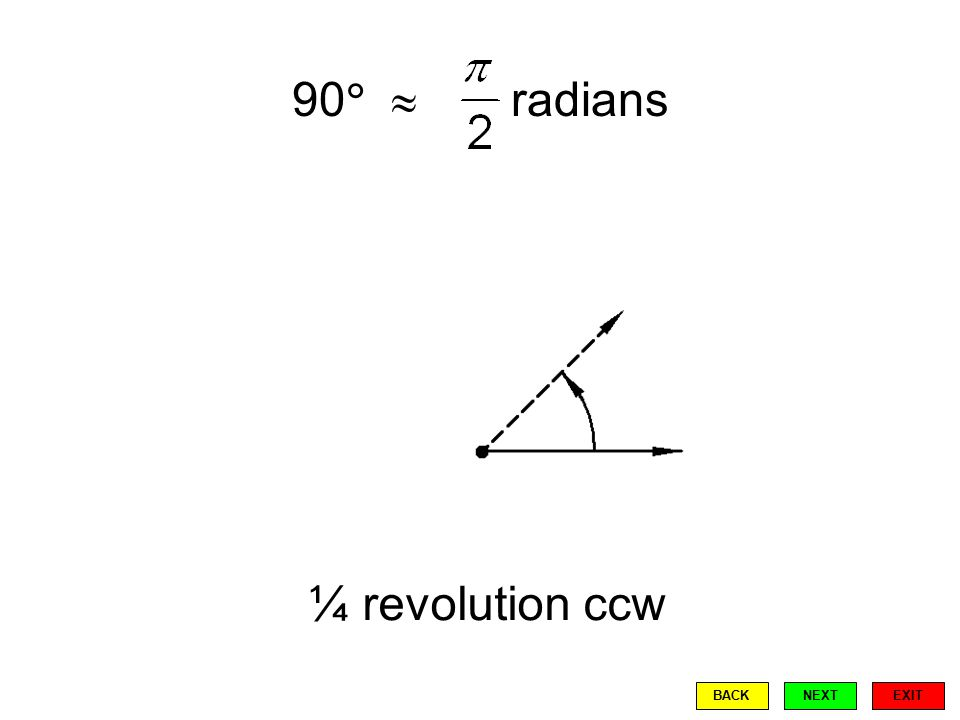 90   radians ¼ revolution ccw EXIT BACKNEXT