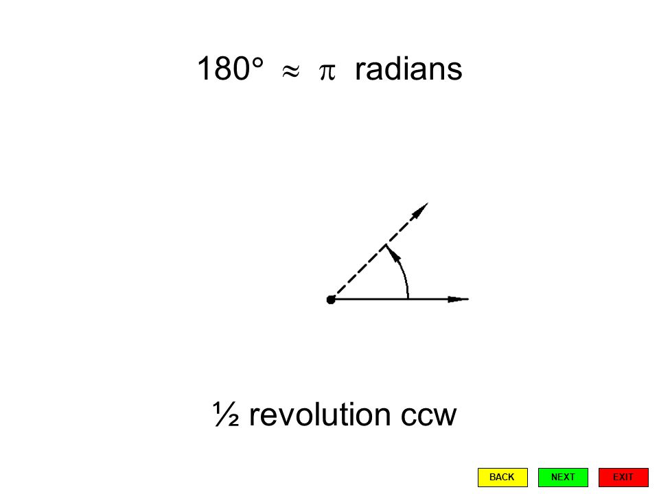 180    radians ½ revolution ccw EXIT BACKNEXT