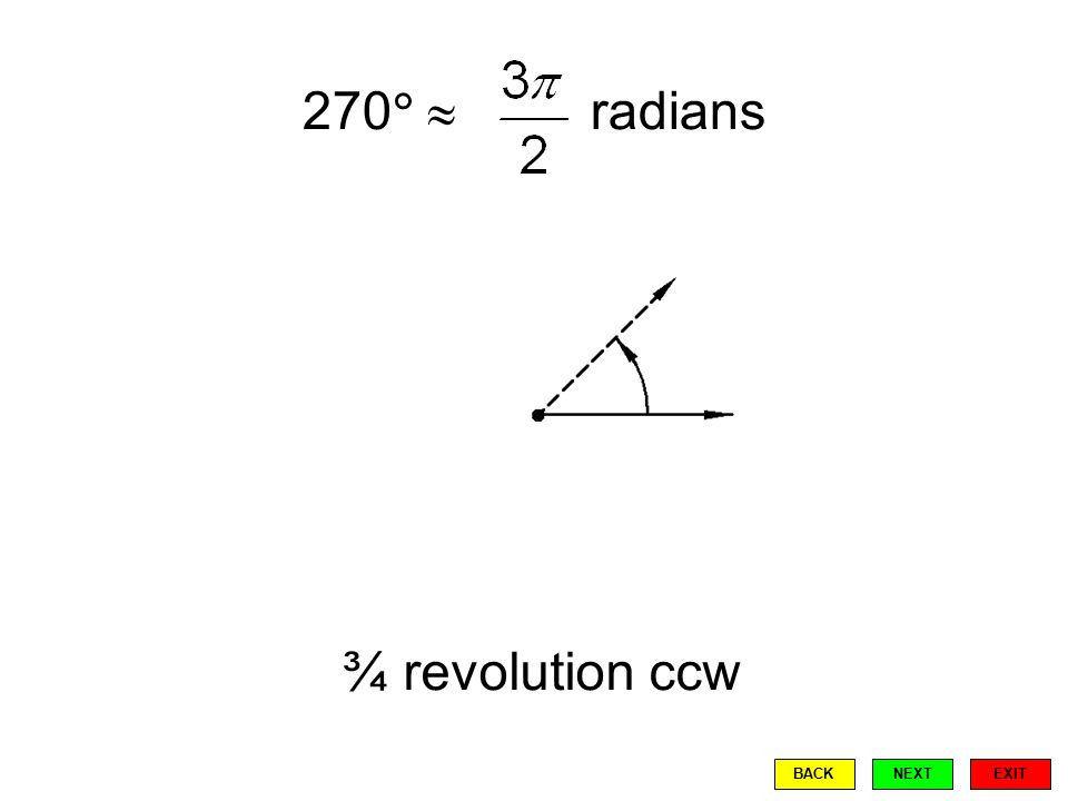 270   radians ¾ revolution ccw EXIT BACKNEXT