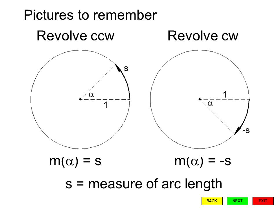 Pictures to remember Revolve ccwRevolve cw m(  ) = sm(  ) = -s s = measure of arc length EXIT BACKNEXT