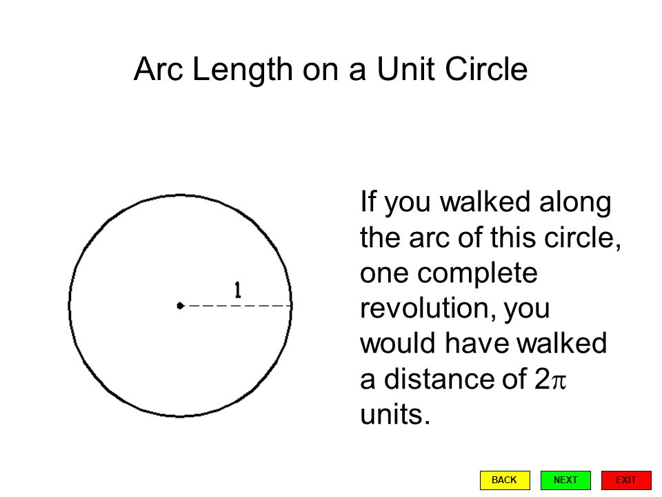 Arc Length on a Unit Circle If you walked along the arc of this circle, one complete revolution, you would have walked a distance of 2  units.