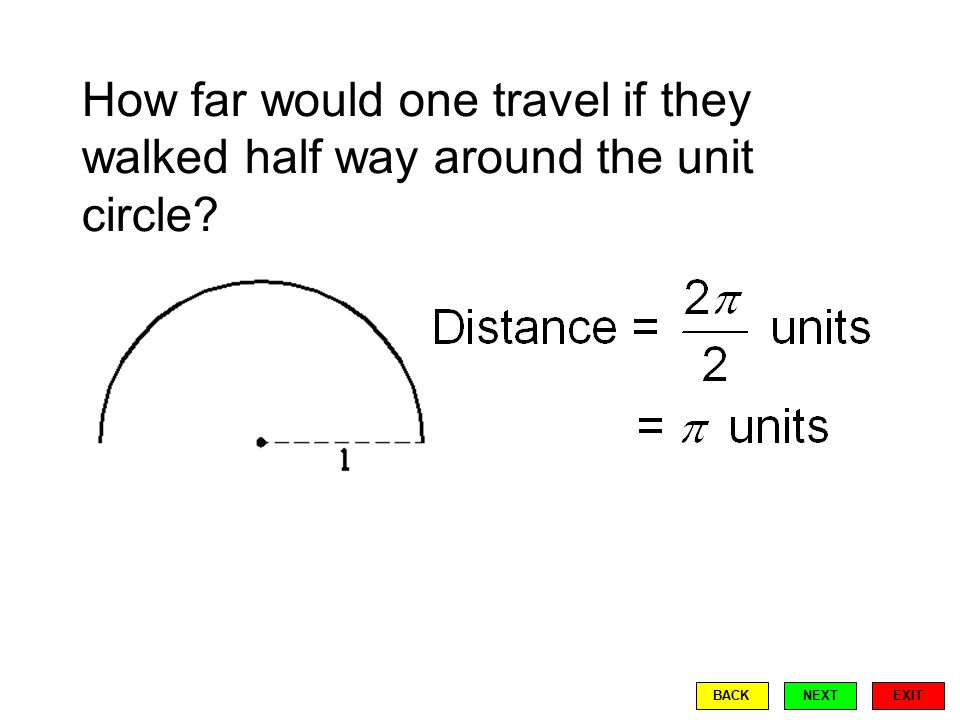 How far would one travel if they walked one-quarter the distance around the unit circle.