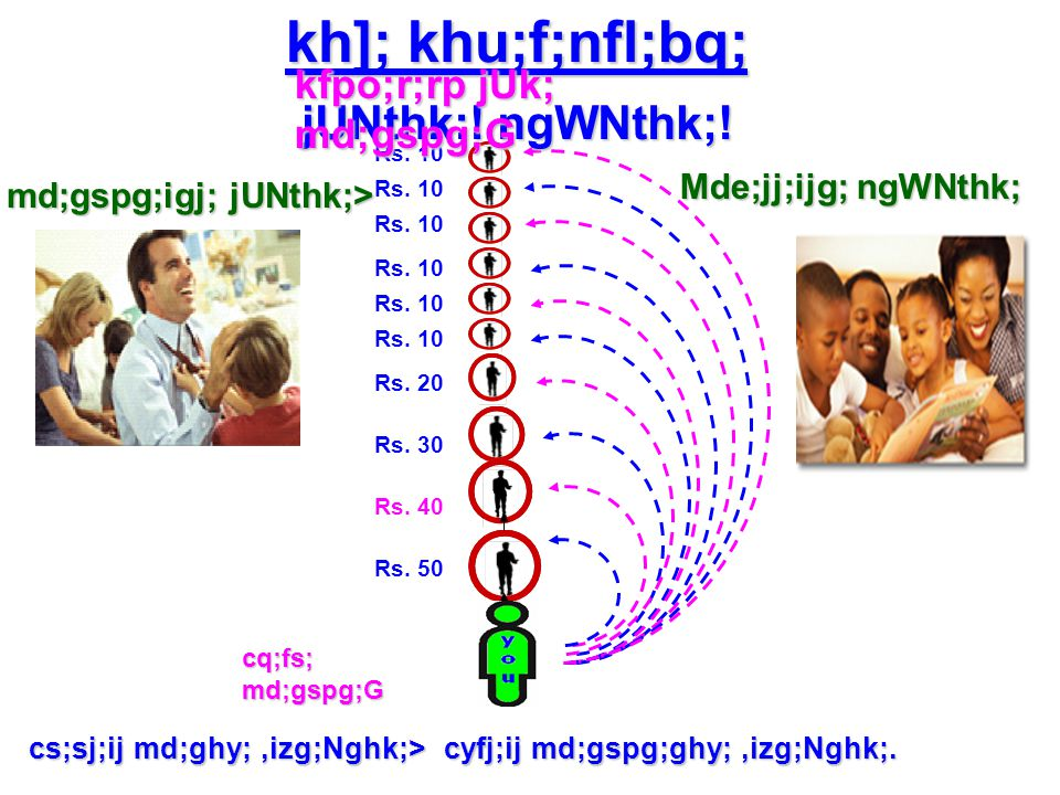 Rs.50 Rs. 40 Rs. 30 Rs. 20 Rs. 10 kh]; khu;f;nfl;bq; jUNthk;.