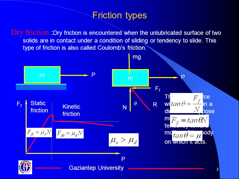 Gaziantep University 4 Friction types Fluid Friction: Fluid friction is developed when adjacent layers in a fluid are moving at different velocities.