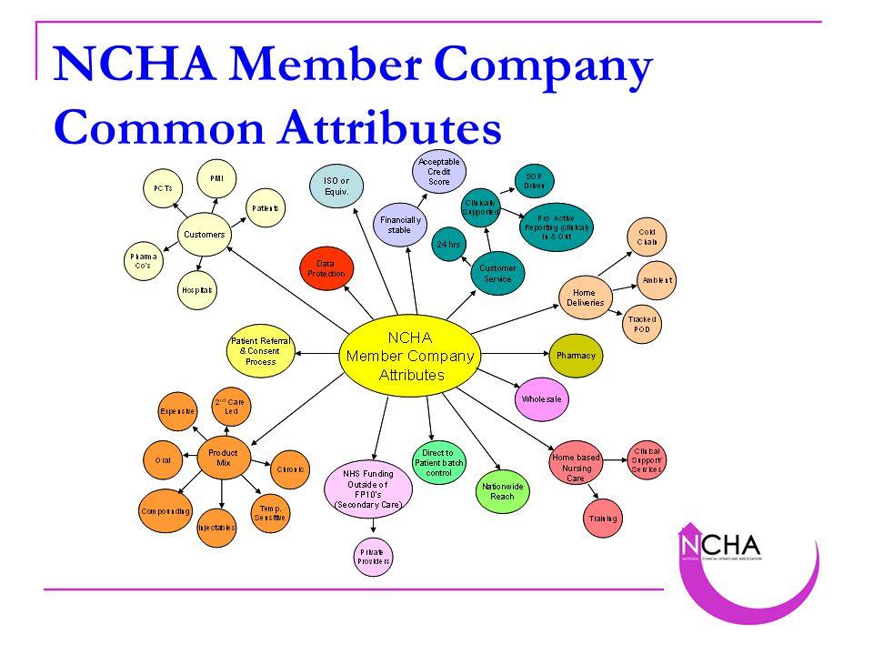 NCHA Member Company Common Attributes