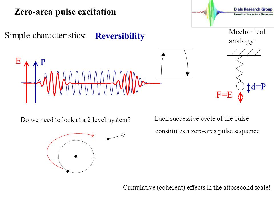 Simple characteristics: Reversibility Zero-area pulse excitation E F=E P d=P Mechanical analogy Do we need to look at a 2 level-system.