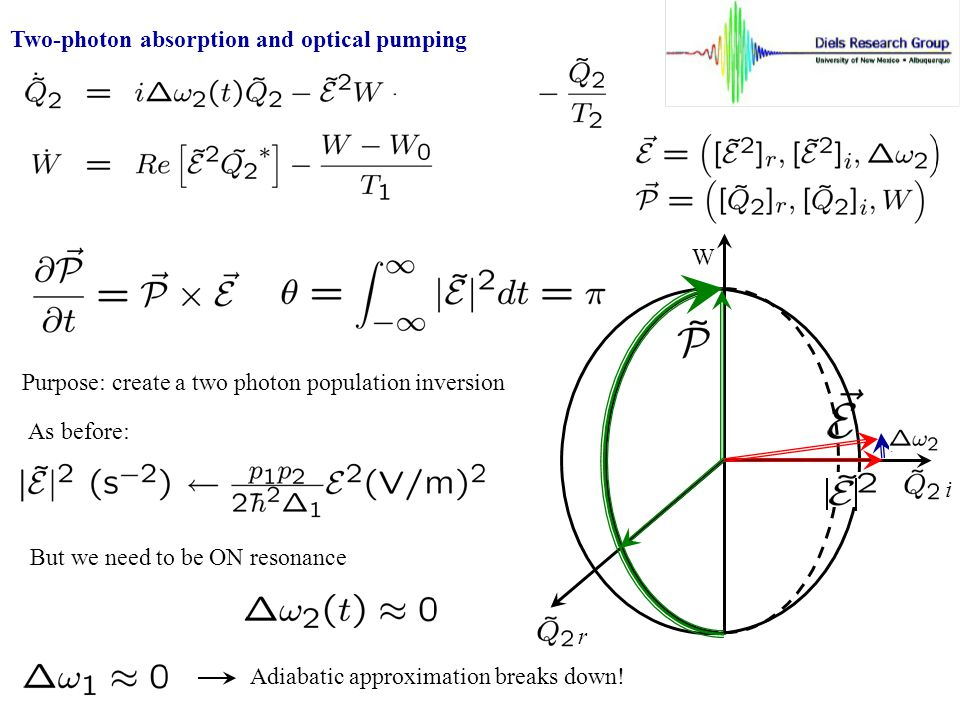 Two-photon absorption and optical pumping ri W Purpose: create a two photon population inversion As before: But we need to be ON resonance Adiabatic approximation breaks down!