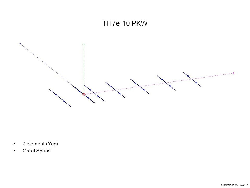 TH7e-10 PKW 7 elements Yagi Great Space Optimised by F5OUX