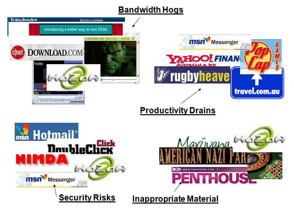Websense Explorer Analytics & Forensics Reporting Demo Reporting Demo