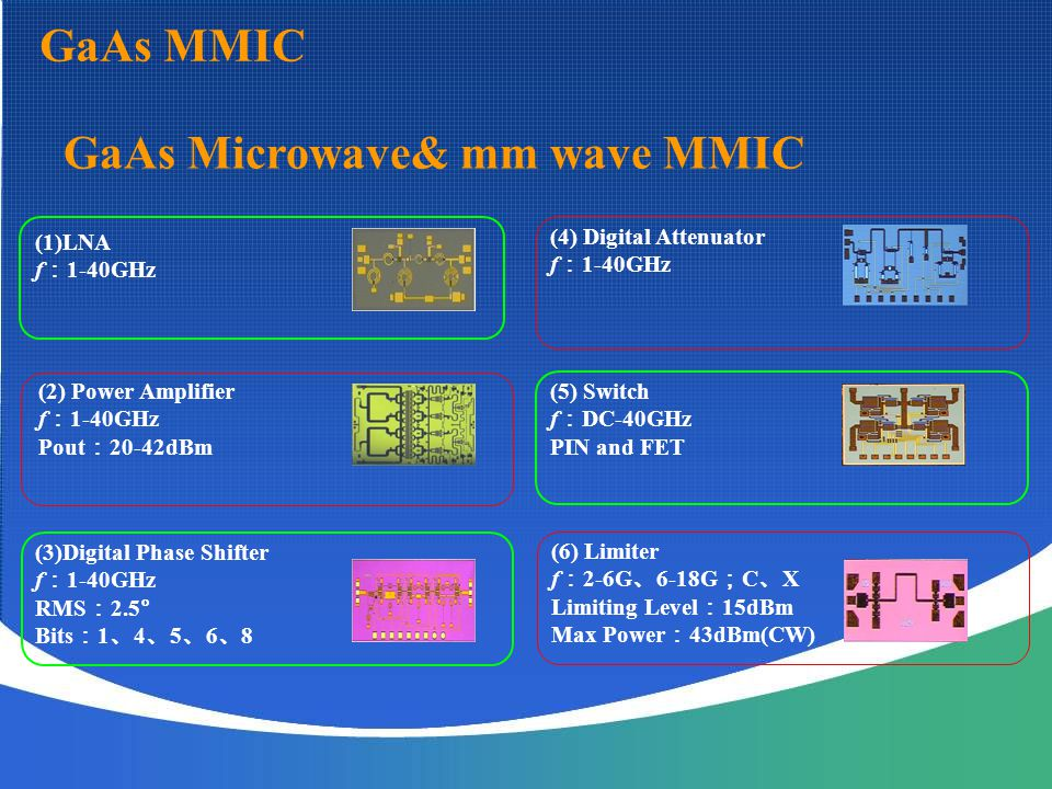 Millimeter Wave T/R module solution 6 chips : 0.4W/ Gain 30dB (33~37GHz) 5 bits PHS ATTEN 5 chips : 0.4W (33~37GHz) 5 bits PHS ATTEN 3 chips : 0.2W/ Gain 30dB (33~37GHz) 5 bits PHS ATTEN 2 chips : 24dBm/ Gain 15dB (19~23GHz) 6 Bits PHS 2 chips : 24dBm (19~23GHz) Microwave& Millimeter-wave components, modules and subsystems