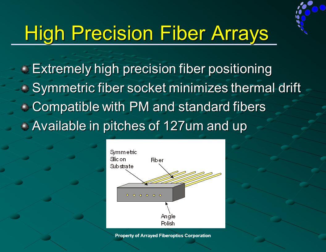 Property of Arrayed Fiberoptics Corporation High Precision Fiber Arrays Extremely high precision fiber positioning Symmetric fiber socket minimizes th