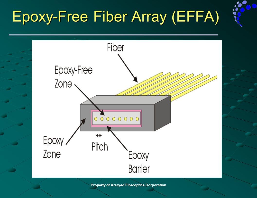 Property of Arrayed Fiberoptics Corporation Epoxy-Free Fiber Array (EFFA)