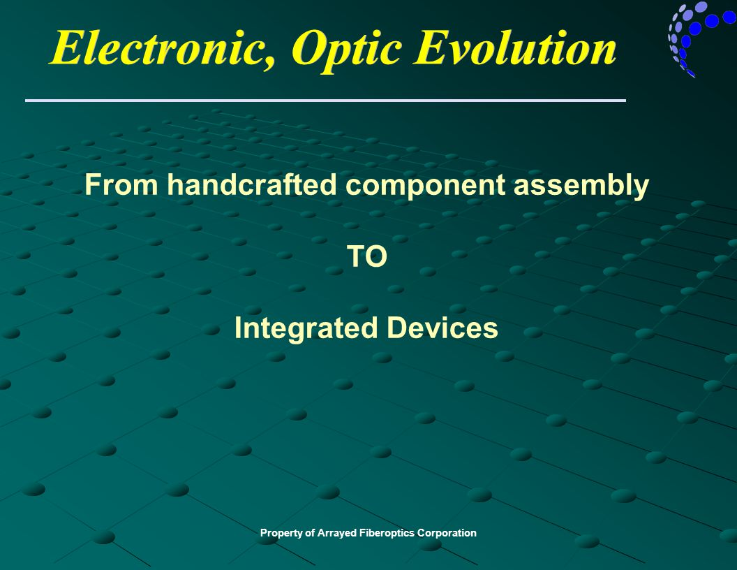 Property of Arrayed Fiberoptics Corporation Electronic, Optic Evolution From handcrafted component assembly TO Integrated Devices