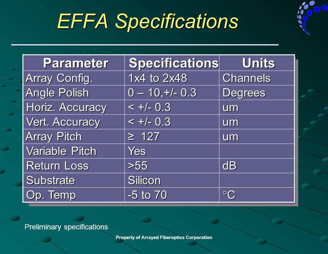 Property of Arrayed Fiberoptics Corporation EFFA Specifications Parameter Parameter Specifications Specifications Units Units Array Config. Array Conf