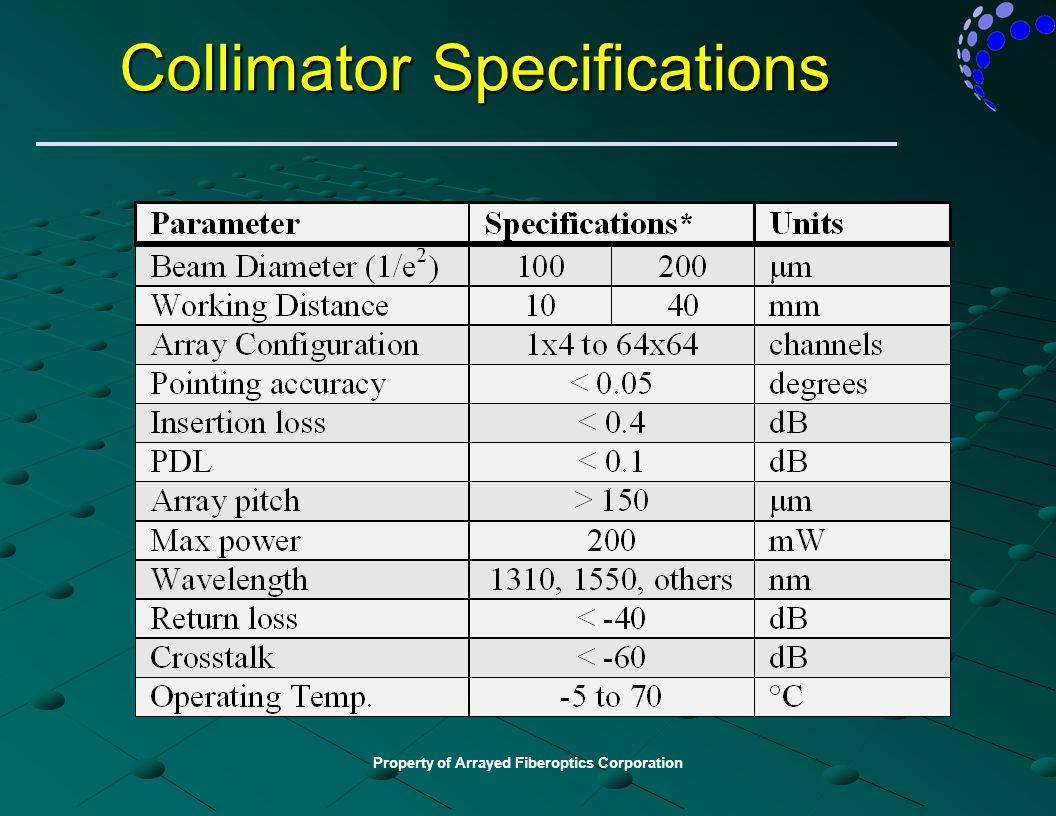 Property of Arrayed Fiberoptics Corporation Collimator Specifications