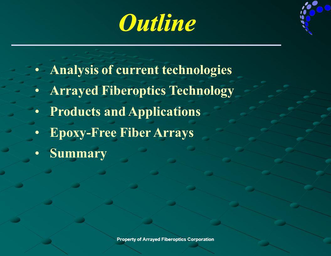 Property of Arrayed Fiberoptics Corporation Outline Analysis of current technologies Arrayed Fiberoptics Technology Products and Applications Epoxy-Fr