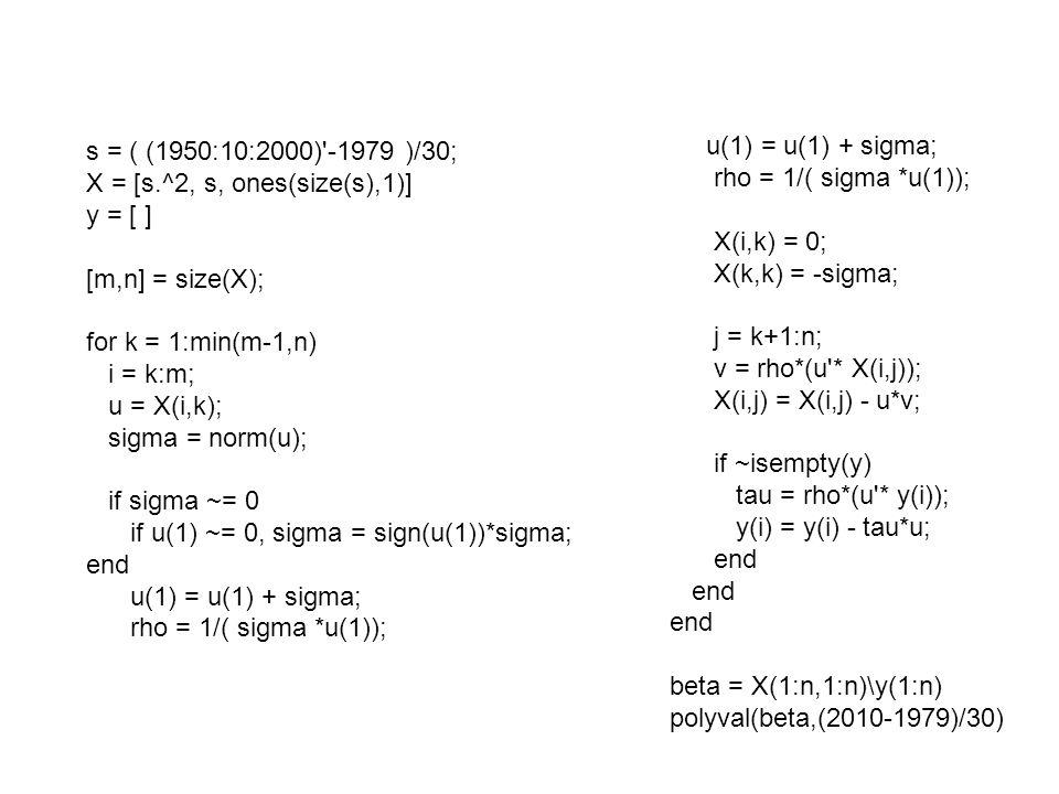 u(1) = u(1) + sigma; rho = 1/( sigma *u(1)); X(i,k) = 0; X(k,k) = -sigma; j = k+1:n; v = rho*(u * X(i,j)); X(i,j) = X(i,j) - u*v; if ~isempty(y) tau = rho*(u * y(i)); y(i) = y(i) - tau*u; end beta = X(1:n,1:n)\y(1:n) polyval(beta,(2010-1979)/30) s = ( (1950:10:2000) -1979 )/30; X = [s.^2, s, ones(size(s),1)] y = [ ] [m,n] = size(X); for k = 1:min(m-1,n) i = k:m; u = X(i,k); sigma = norm(u); if sigma ~= 0 if u(1) ~= 0, sigma = sign(u(1))*sigma; end u(1) = u(1) + sigma; rho = 1/( sigma *u(1));
