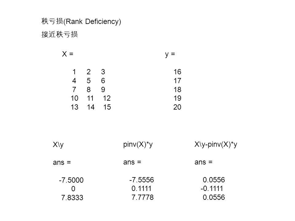 X = 1 2 3 4 5 6 7 8 9 10 11 12 13 14 15 秩亏损 (Rank Deficiency) 接近秩亏损 X\y ans = -7.5000 0 7.8333 pinv(X)*y ans = -7.5556 0.1111 7.7778 X\y-pinv(X)*y ans = 0.0556 -0.1111 0.0556 y = 16 17 18 19 20