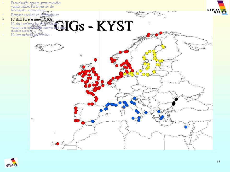 14 GIGs - KYST Fremskaffe egnete grenseverdier vannkvalitet for hvert av de biologiske elementene.
