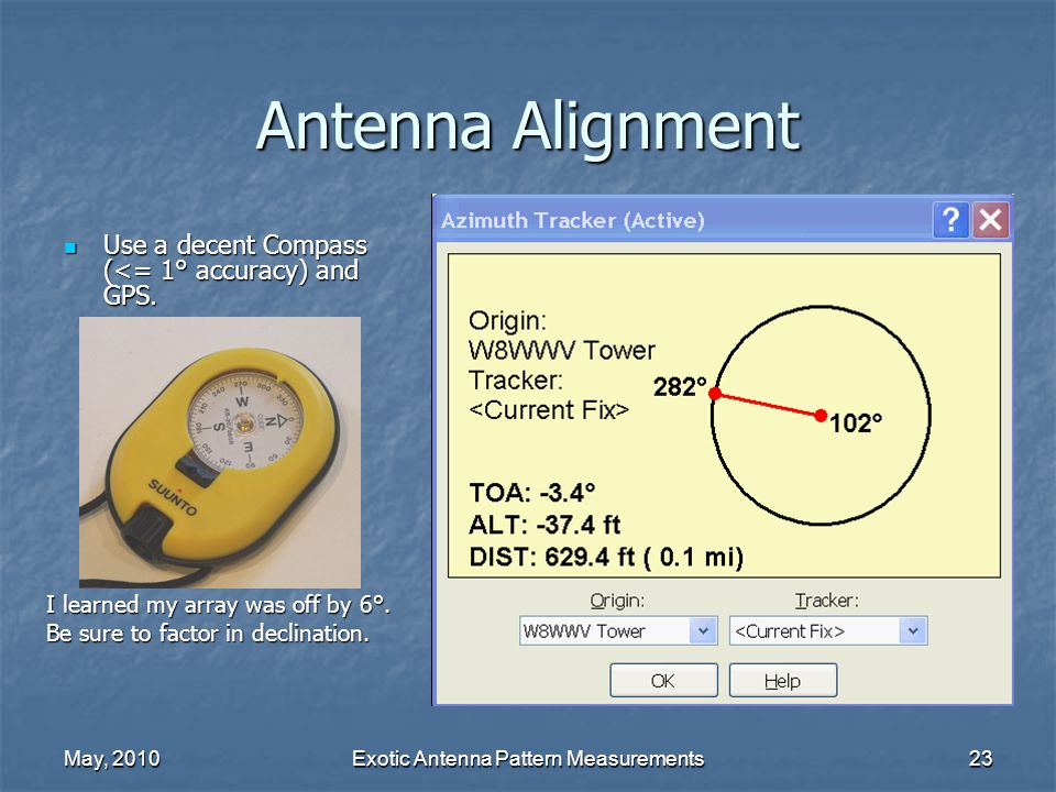 May, 2010Exotic Antenna Pattern Measurements23 Antenna Alignment Use a decent Compass (<= 1° accuracy) and GPS.