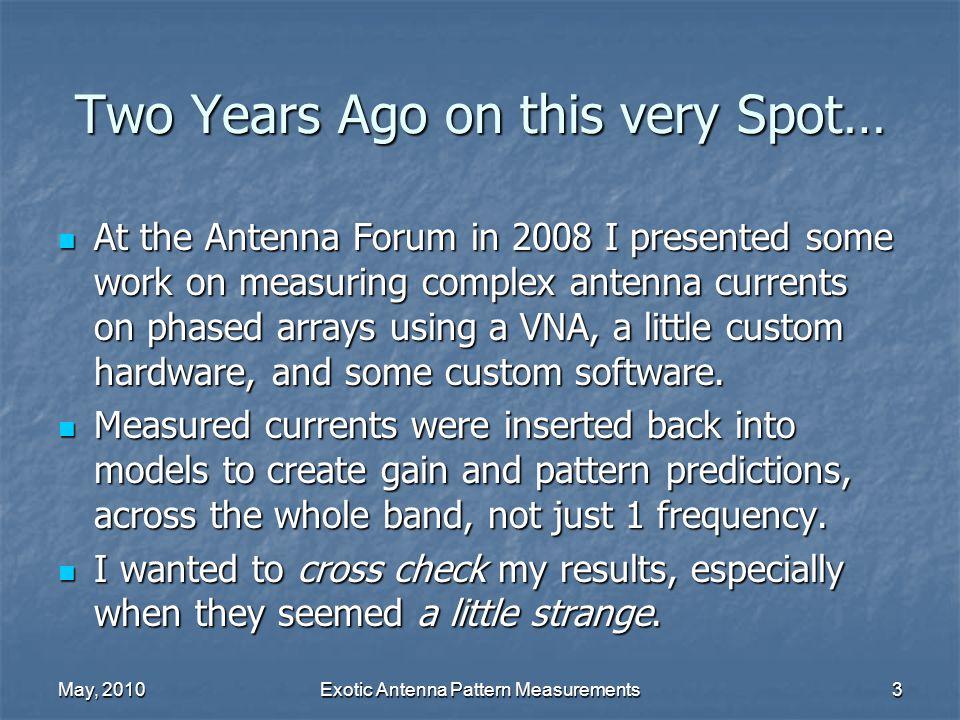 May, 2010Exotic Antenna Pattern Measurements34 K8AZ 40 m Yagi's (3) 2L House F/B Measurement: 2L House F/B Measurement: