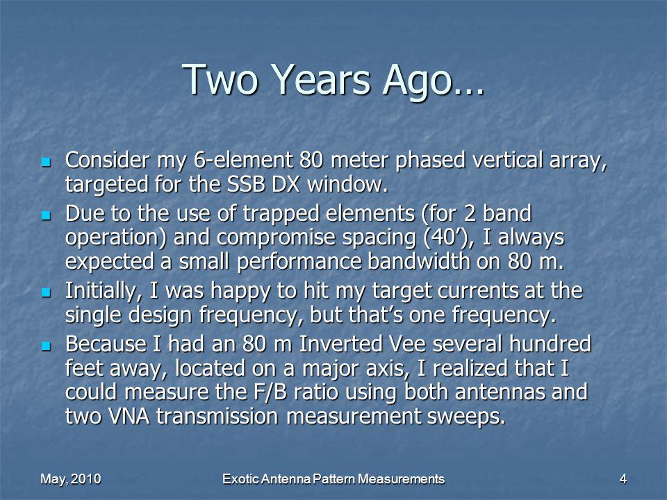 May, 2010Exotic Antenna Pattern Measurements35 K8AZ 40 m Yagi's (4) 4L Versus 2L Gain Comparison: 4L Versus 2L Gain Comparison: