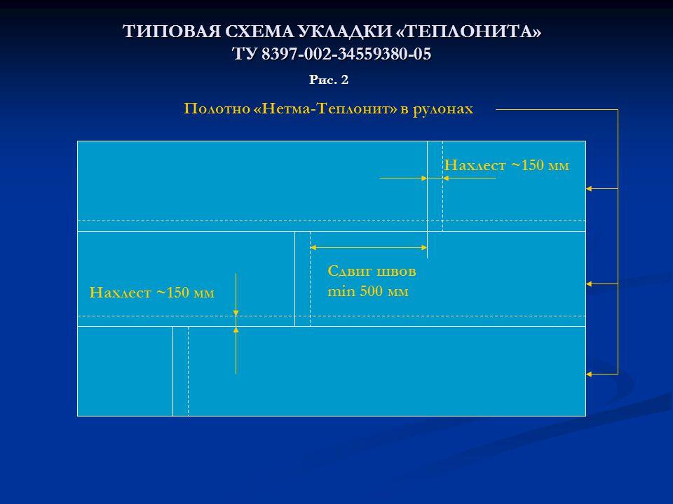ТИПОВАЯ СХЕМА УКЛАДКИ «ТЕПЛОНИТА» ТУ 8397-002-34559380-05 Сдвиг швов min 500 мм Нахлест ~150 мм Рис.