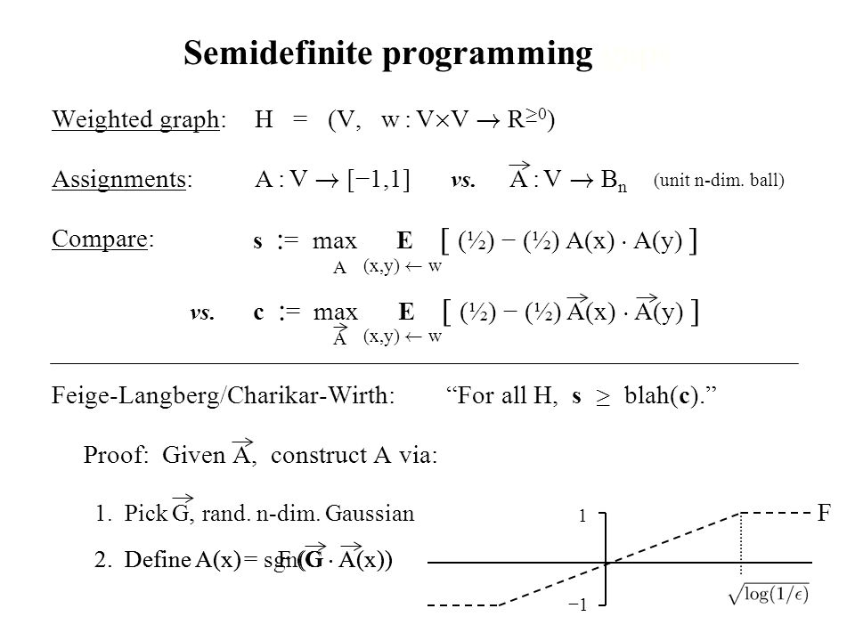 Semidefinite programming gaps Weighted graph:H = (V, w : V £ V .