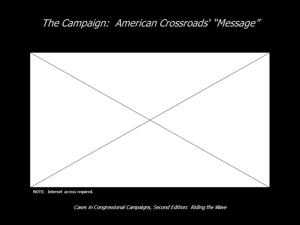 "Cases in Congressional Campaigns, Second Edition: Riding the Wave The Campaign: American Crossroads' ""Message"" NOTE: Internet access required."
