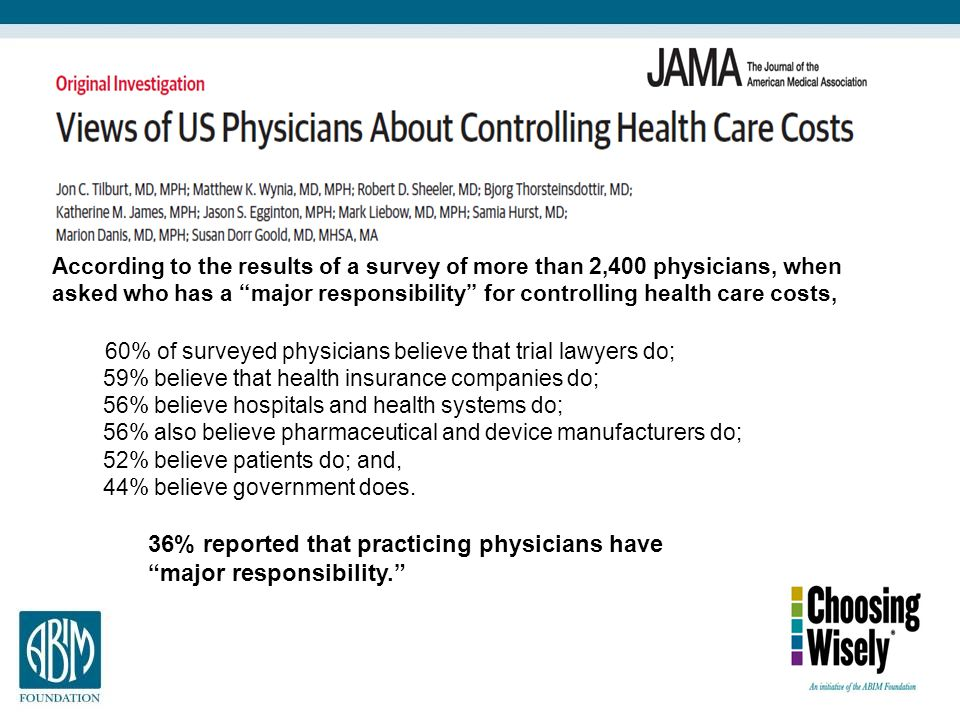 According to the results of a survey of more than 2,400 physicians, when asked who has a major responsibility for controlling health care costs, 60% of surveyed physicians believe that trial lawyers do; 59% believe that health insurance companies do; 56% believe hospitals and health systems do; 56% also believe pharmaceutical and device manufacturers do; 52% believe patients do; and, 44% believe government does.