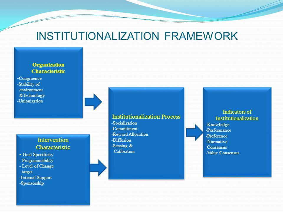 INSTITUTIONALIZATION FRAMEWORK Organization Characteristic - Congruence -Stability of environment &Technology -Unionization Organization Characteristi