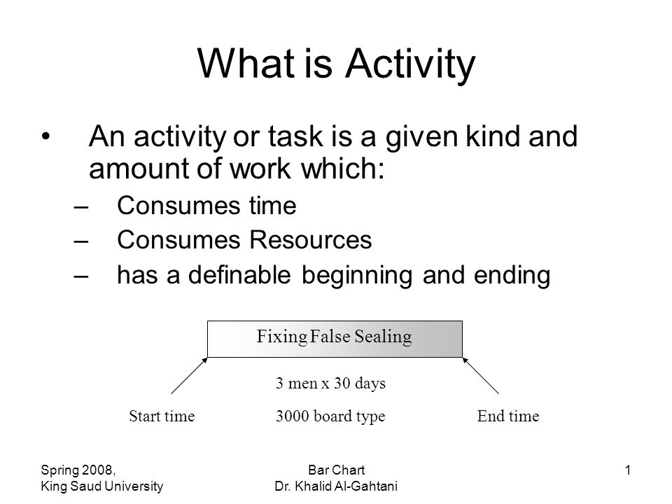 Spring 2008, King Saud University Bar Chart Dr. Khalid Al-Gahtani 1 What is Activity An activity or task is a given kind and amount of work which: –Co